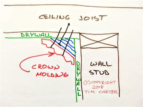 How To Nail Crown Molding Mycoffeepot Org