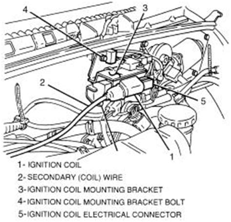 small engine repair manuals free download 1996 gmc savana 2500 spare parts catalogs service manual how to check ignitor under ignition distributor 2004 honda accord 1982