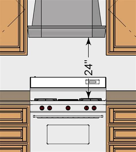 Kitchen Exhaust Clearances 1000 Images About Antropometr 205 A Anthropometry On