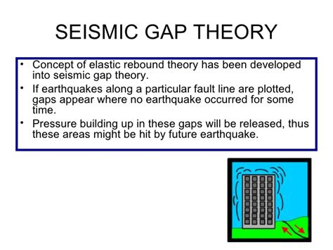 earthquake theory plate tectonics earthquake volcano