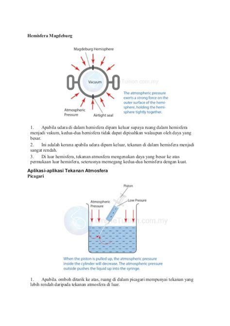 converter tekanan tekanan