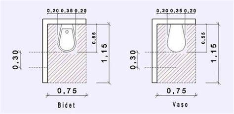 dimensionamento bagni bagno e spazi minimi