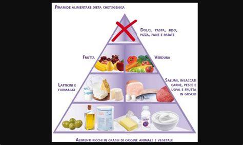 dieta diabete alimentare diabete dieta come terapia