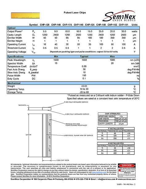 laser diodes pdf laser diode datasheet pdf 28 images gh17805b2as datasheet datasheets manu page 1 laser diode