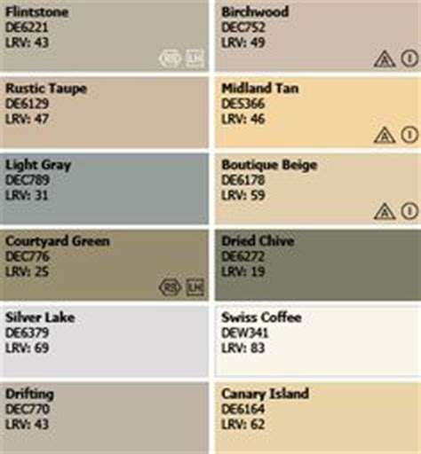 1000 images about dunn edwards exterior paint color on beige paint colors stuffed
