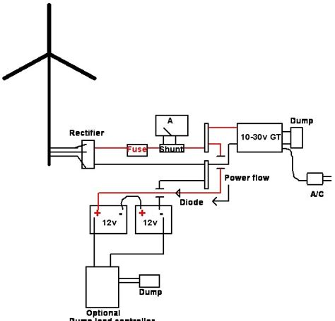 wind turbine wiring diagram wiring free wiring diagrams