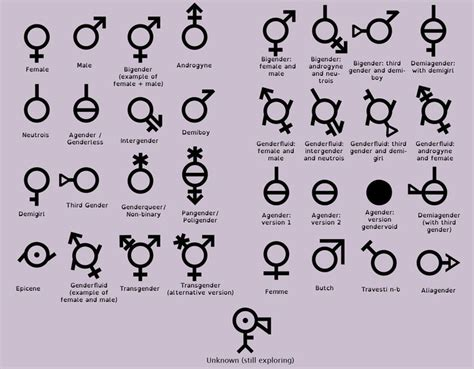 types meaning 32 best images about pansexual on pinterest gay tumblr