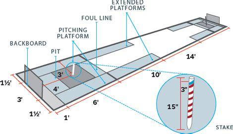 backyard horseshoe pit dimensions 6ea5a8c0c96965dfd0cbf4abd4720f21 gif