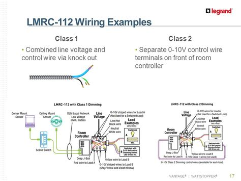 class 1 wiring methods lmrc 110 series room controllers ppt