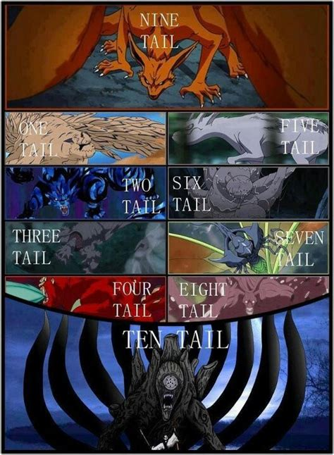 Kaos Anime Tailed Beast 99 best images about on so kawaii chibi and kakashi