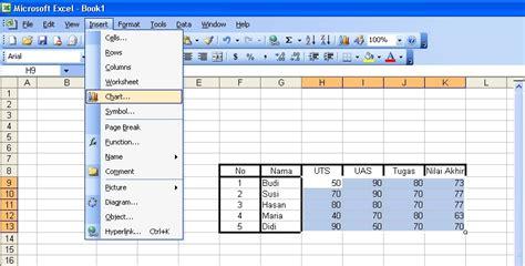 cara membuat grafik di excel 2003 cara membuat grafik pada ms excel 2003