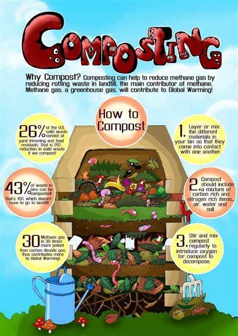 compost infographic garden compost compost compost soil