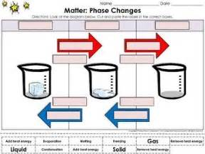 matter phase changes cut and paste activity 1 water