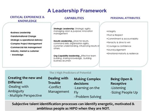 bench manager definition tools for talent bench strength a leadership capability