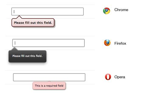 html input pattern browser support bring your forms up to date with css3 and html5 validation