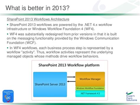 sharepoint 2013 foundation workflow windows workflow foundation sequential workflow best