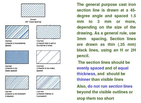 section line symbol section line practices ed zone