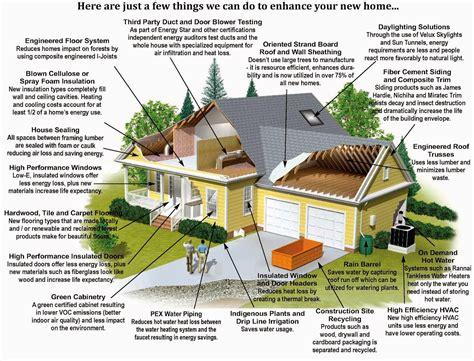 ecological design adalah desain rumah