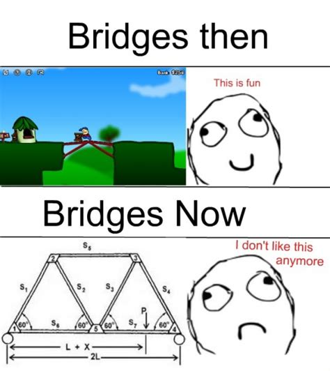 Civil Engineering Meme - civil engineering meme engineering free download funny
