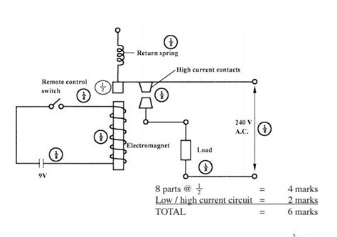 wiring diagram for kettle wiring diagram and schematics