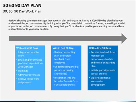 30 60 90 Day Plan Powerpoint Template Sketchbubble 30 60 90 Day Sales Management Plan Template