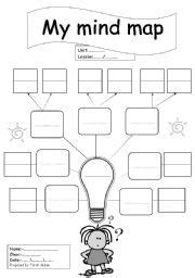 mind map templates free a concept map can be of great help to teachers in planning