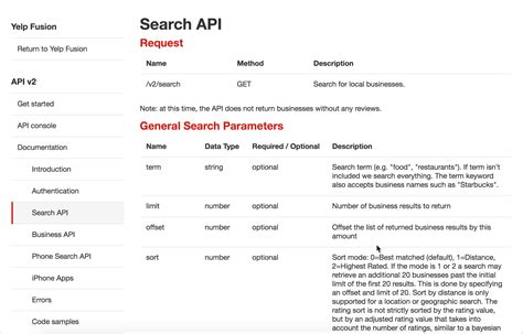 Step 3 Parameters Api Reference Tutorial Document Rest Apis Api Documentation Html Template
