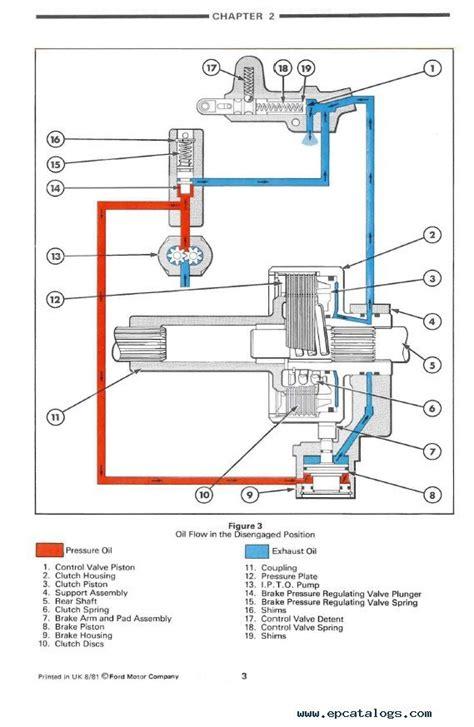 holland ford  tractor repair manual