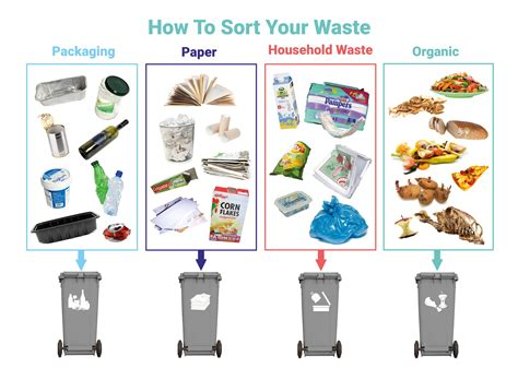 garbage how to manage your home wastes and cut your bills grid living grid homesteading books household waste randers dk