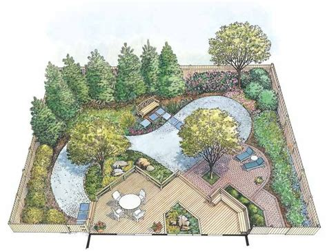 best 25 landscape plans ideas on landscaping