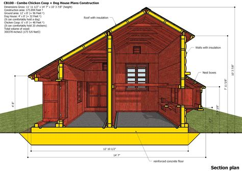 dog house chicken coop home garden plans cb100 combo plans chicken coop plans construction insulated