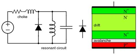advantages of step recovery diode special purpose diodes diodes and rectifiers electronics textbook