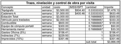 asignacin monotributistas se paga retroactivo cuanto cobro rrtriactivo 2016 cuanto se pasa por hijo