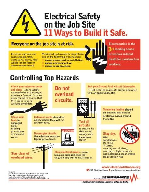 infographic to raise awareness during electrical safety month news content from electrical