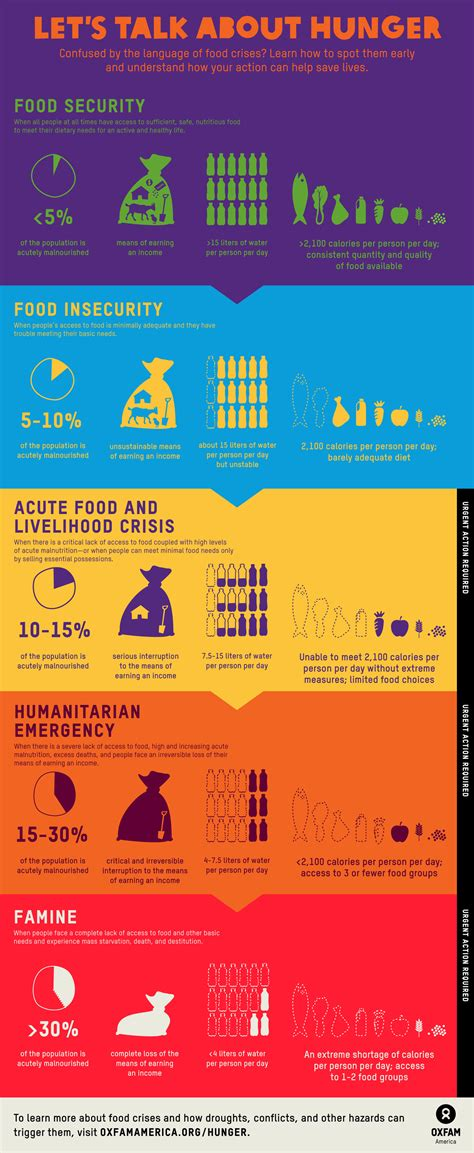 what is an infographic infogram