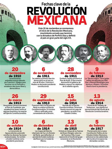 imagenes de nuestra historia 191 sabes cu 225 les las fechas clave de la revoluci 243 n mexicana infographic learn