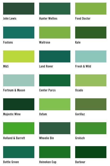 best shades of green 21 shades of green colour greens pinterest