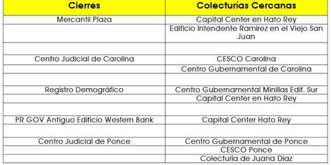 tabla contributiva 2015 pr tabla de impuestos puerto rico local hacienda cierra 5