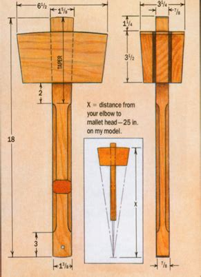 Work Shop Plans by Scrap Wood Mallet Simon Watts Woodworking