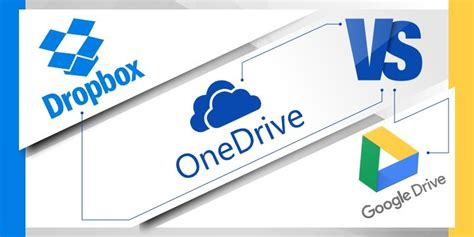 dropbox vs google photos best of the big three dropbox vs google drive vs onedrive