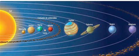 1 el universo y la tierra ciencias sociales 5 blog de 5 186 de primaria ciencias sociales