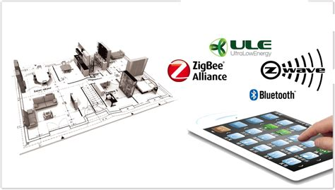 smart items for home smart home technologies zigbee vs z wave dect ule