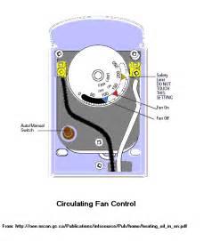 rheem gas furnace fan limit switch settings model 3214 100fb
