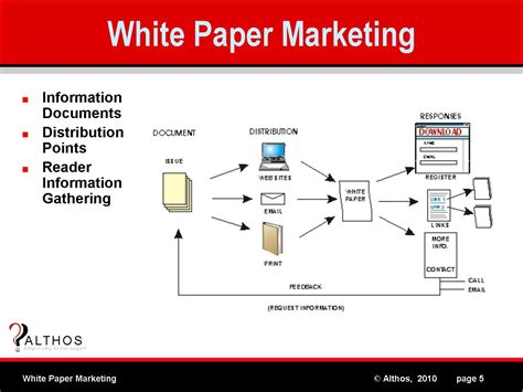 how to write a white paper for marketing college essays college application essays marketing paper