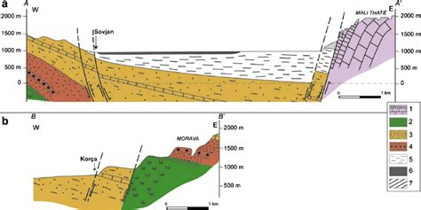 how to draw a cross section geology how to draw geological cross sections 28 images