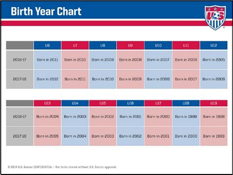 new year birth year chart welcome to fleetwood youth soccer club