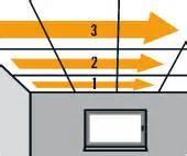 decke streichen richtung w 228 nde und decken streichen anleitung der hornbach