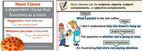 Credit Noun Form how noun clauses behave in a sentence