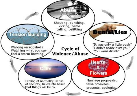 crazymaker a psychologist s disturbing encounter with workplace abuse books cycle of violence abuse domestic violence narcissistic