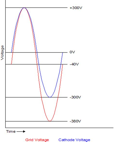 output voltage swing of op output voltage swing 28 images output voltage swing of